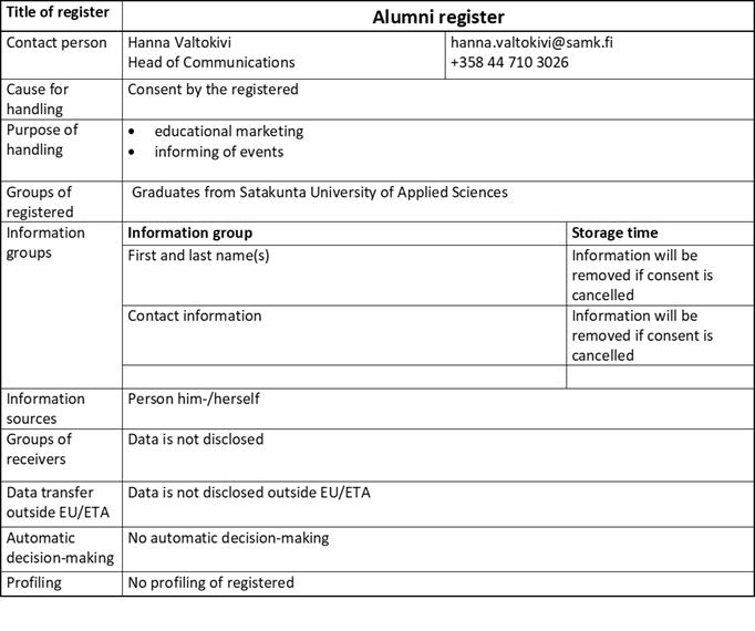 Alumni Register
