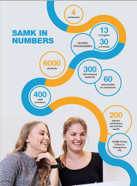 SAMK in numeros infographic.