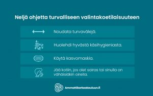 Infografiikka koronaohjeista valintakokeissa.