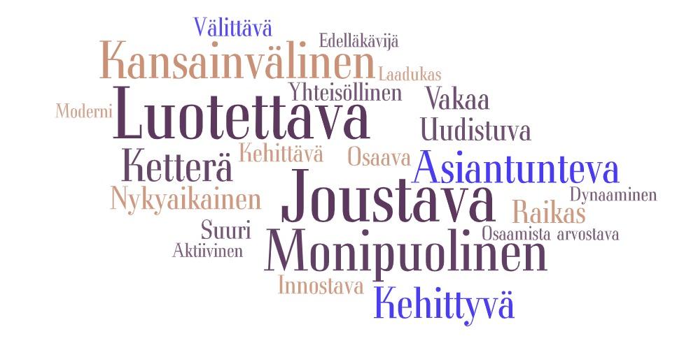 SAMK sanapilvessä työntekijöiden adjetiivejä SAMKista työnantajana.